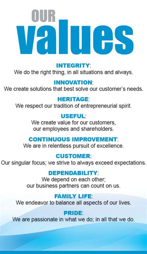 Our Company Mission and Values - GPI